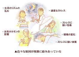 自律神経失調症の原因と症状
