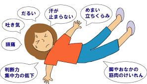 熱中症の症状と対策、予防法