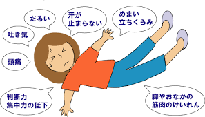 熱中症の症状と原因、予防、対策