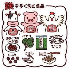 鉄分を多く含む食べ物