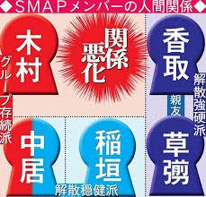 SMAP解散の原因