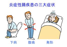 クローン病の主な症状