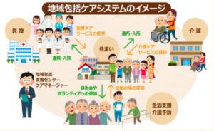 地域包括支援センターの役割と活用法